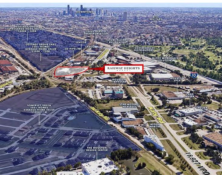 Railway Heights website image